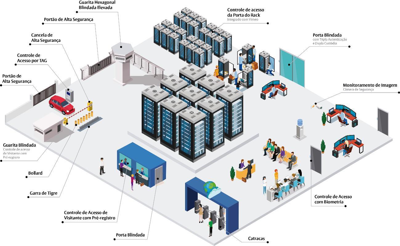Segurança do Data Center: como os serviços na nuvem mantêm seus arquivos seguros - Deltime